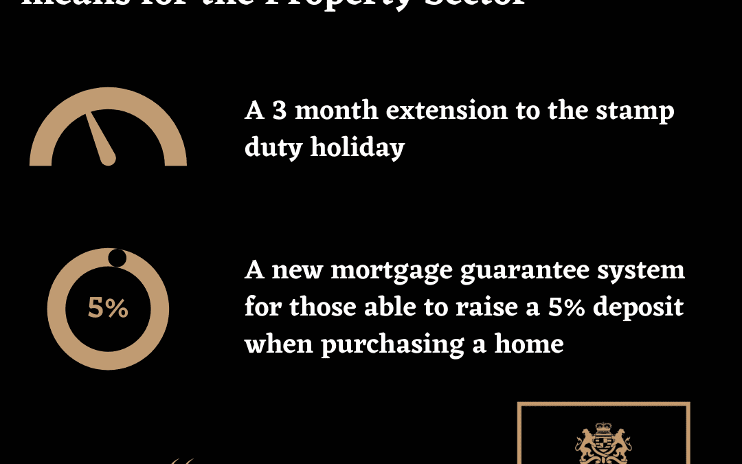 Stamp Duty Holiday Extended Until June 30th